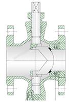 WR-50200同心部分球面型控制阀