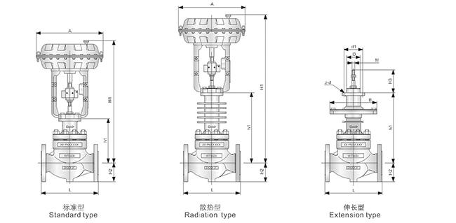 wl-40500套筒双座控制阀